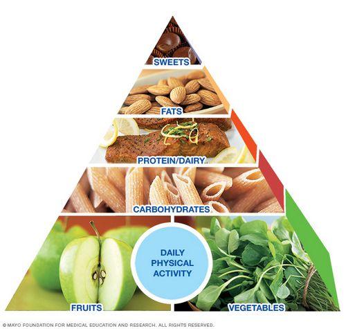 Cara Mengikuti Rencana Diet Intoleransi Laktosa Bebas Susu Anda sensitif terhadap